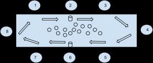 5.Speed Quarters